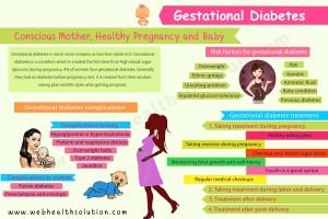 Gestational-Diabetes-2-1