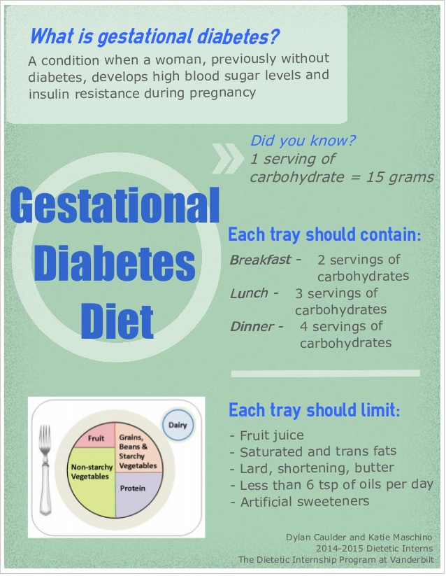 Diabetes Awareness Month / Day 18 Gestational Diabetes ...